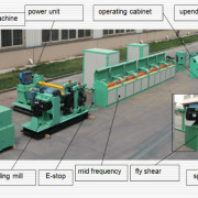 cold rolled ribbed bar wire machine